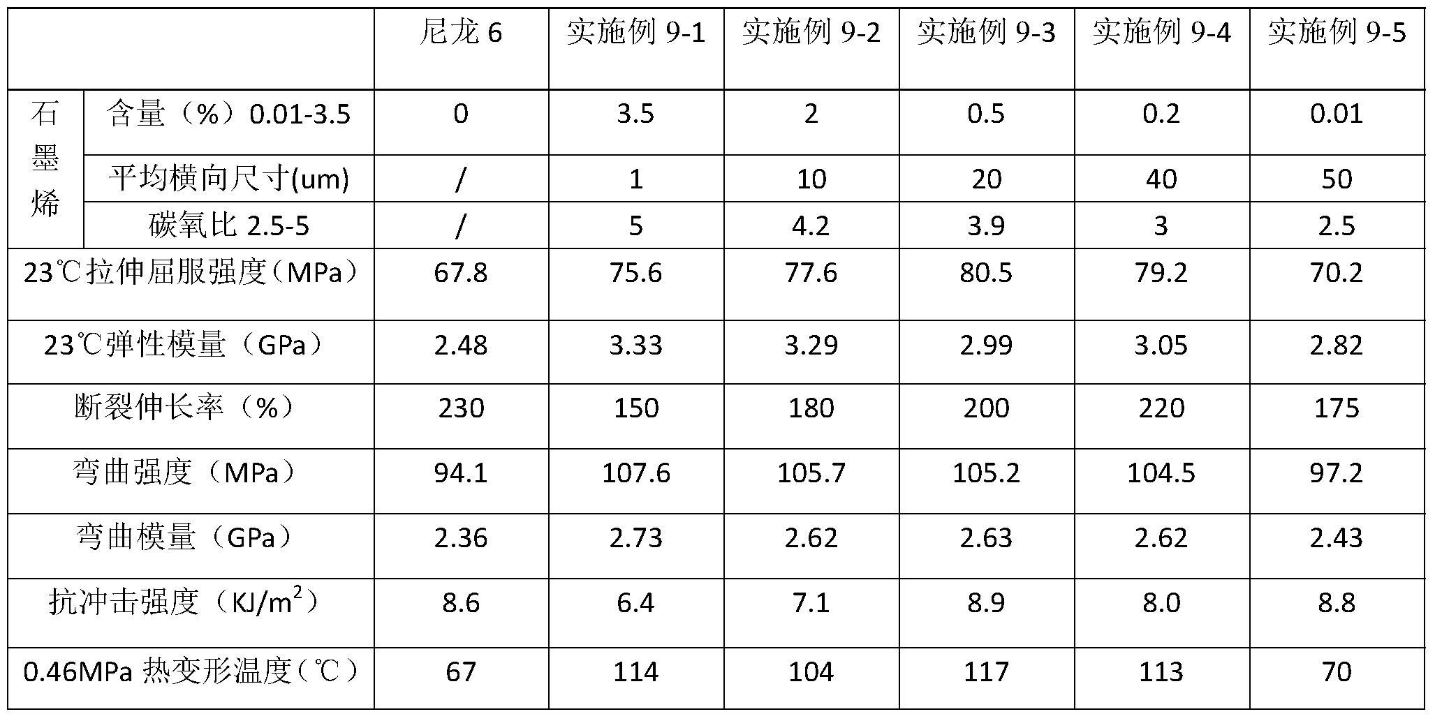 Figure PCTCN2018077169-appb-000013
