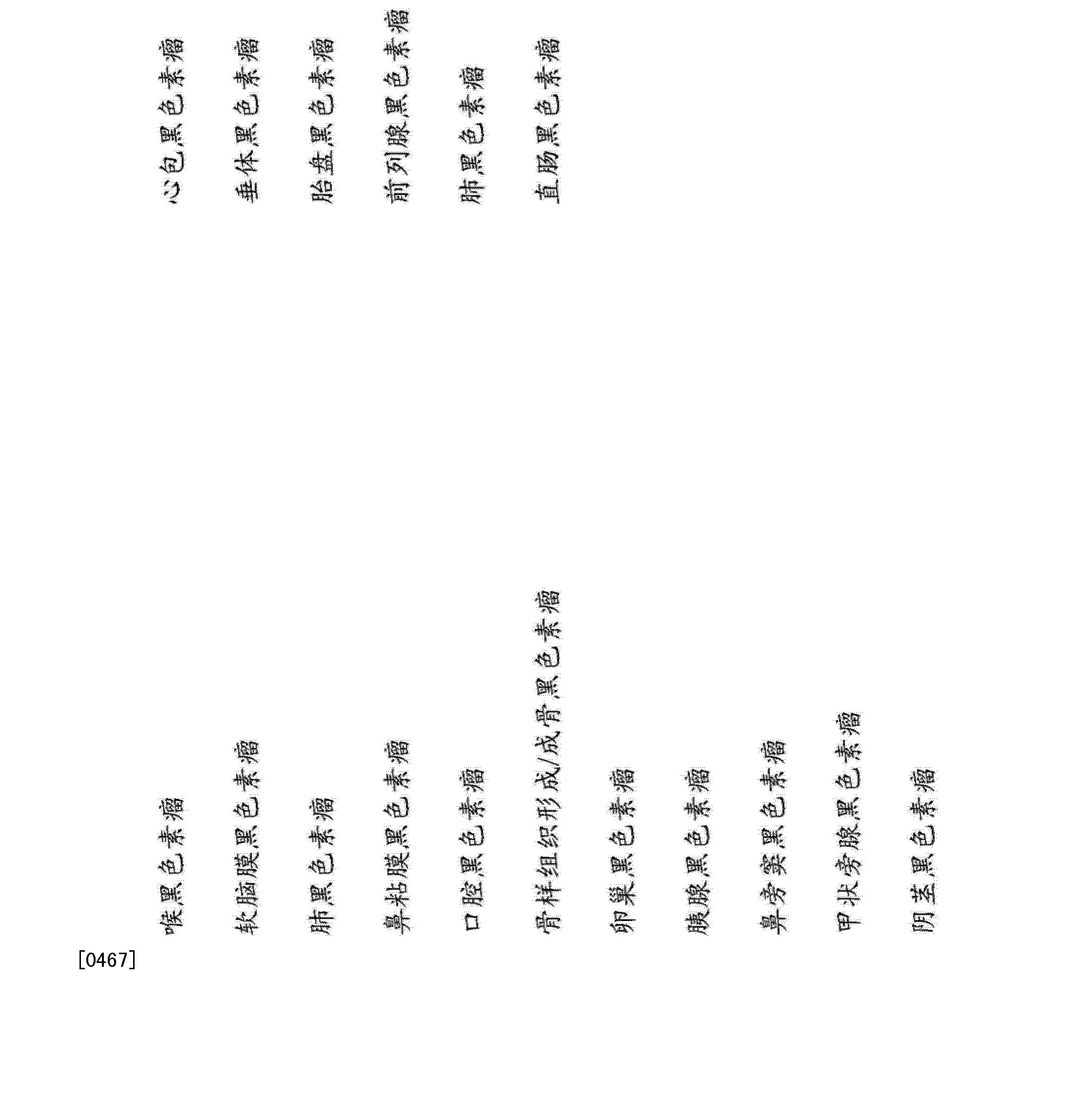 Figure CN103857387AD00801