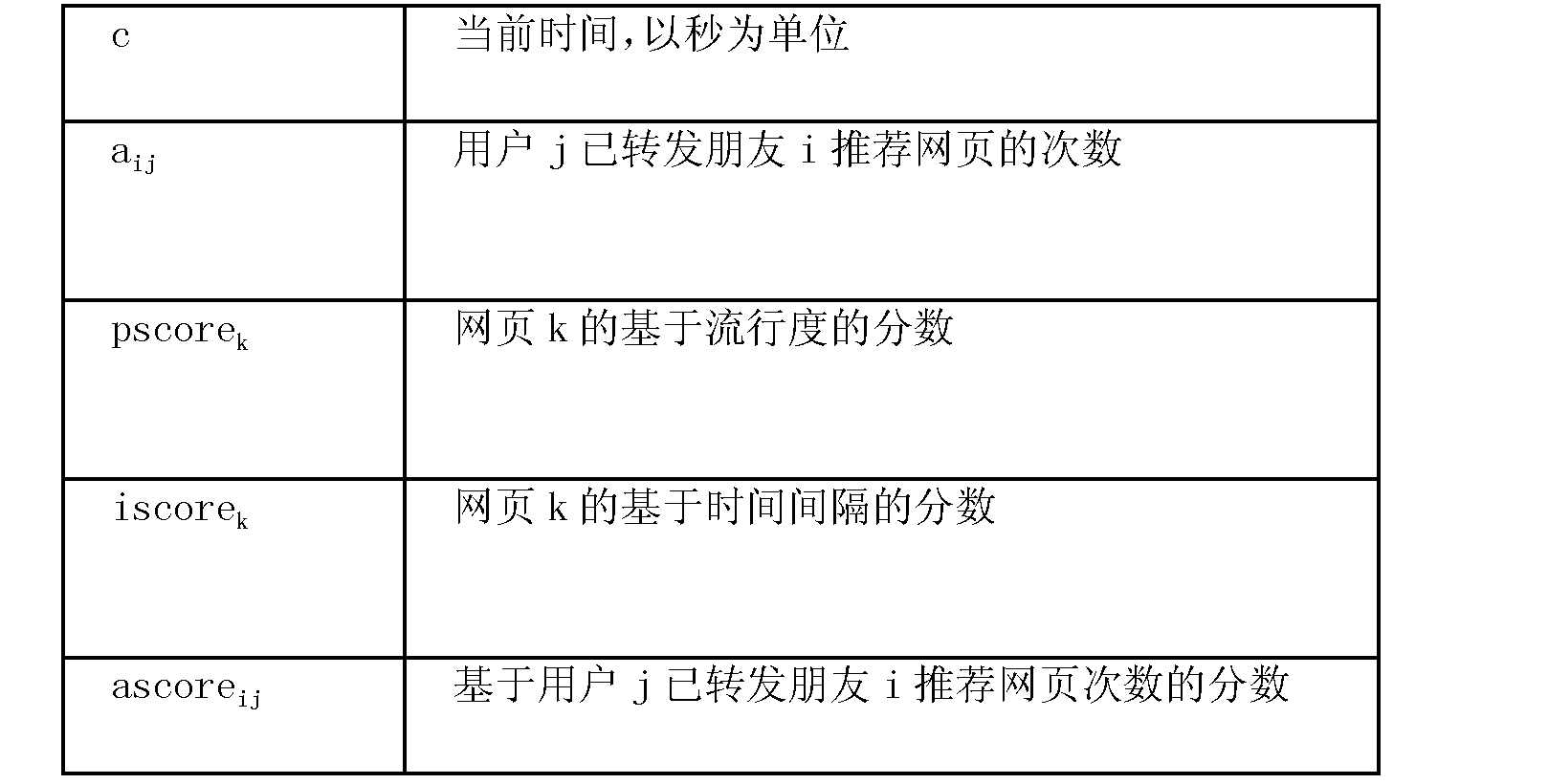 Figure CN102495867BD00071