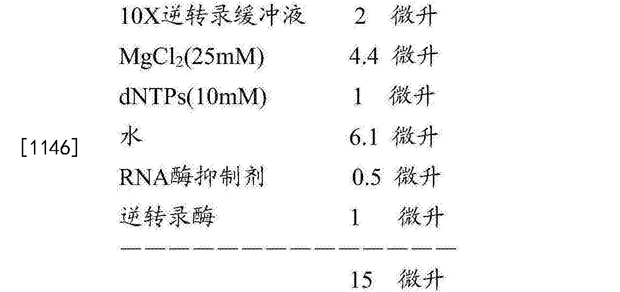 Figure CN104302772BD00942