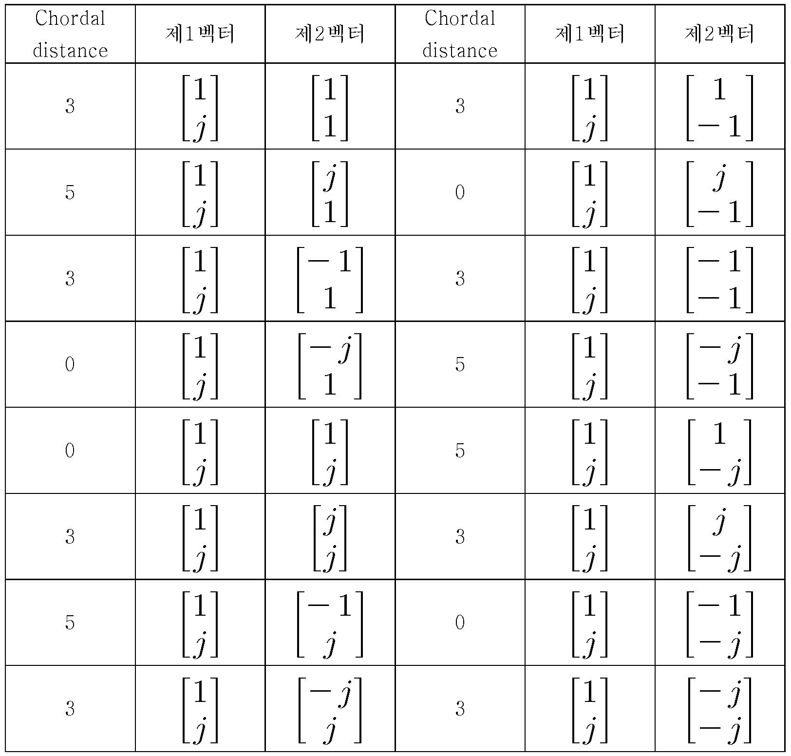 Figure 112010009825391-pat00031