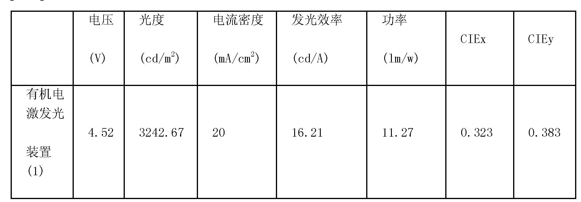 Figure CN102148233AD00071