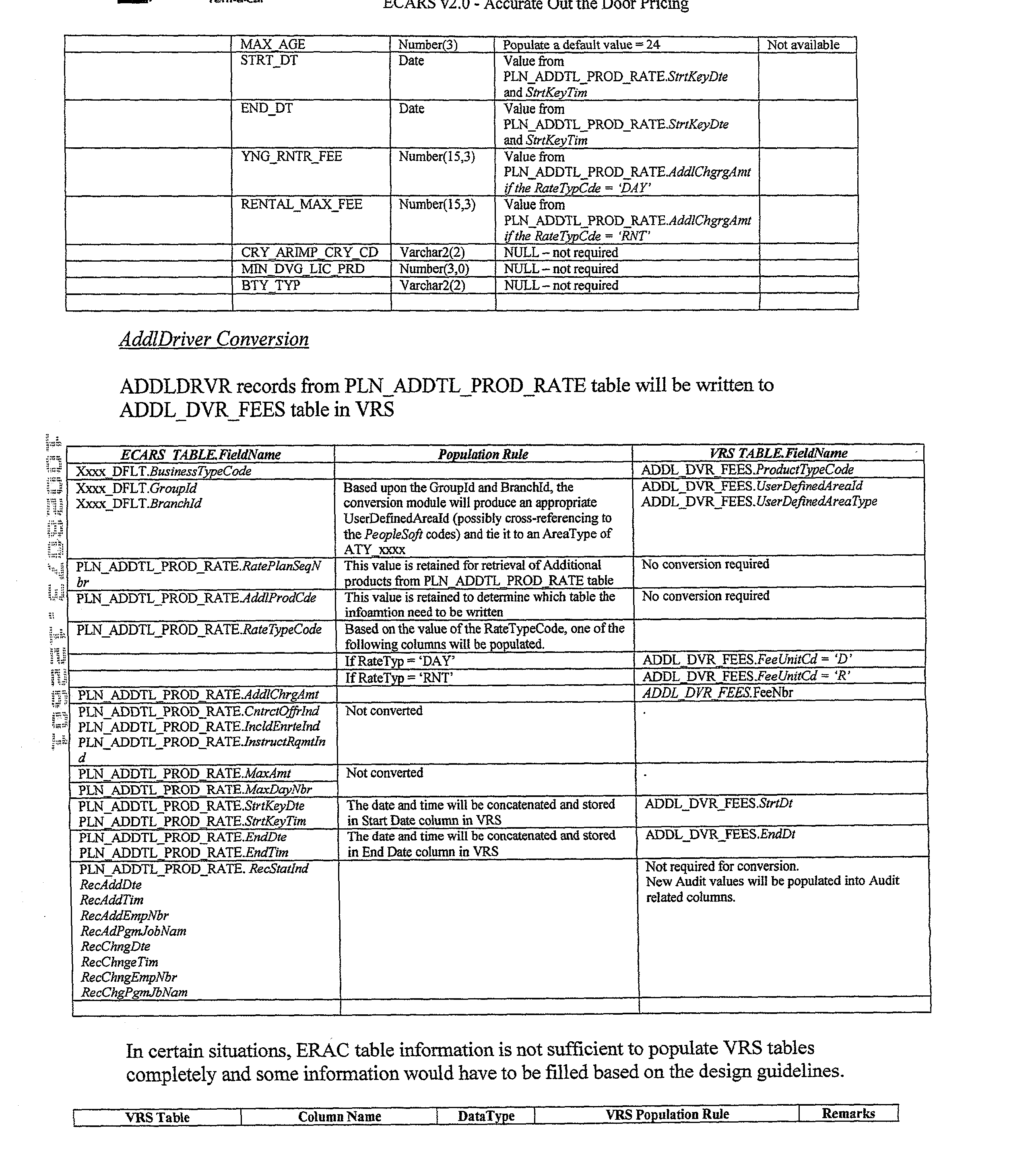 Figure US20030125992A1-20030703-P01099