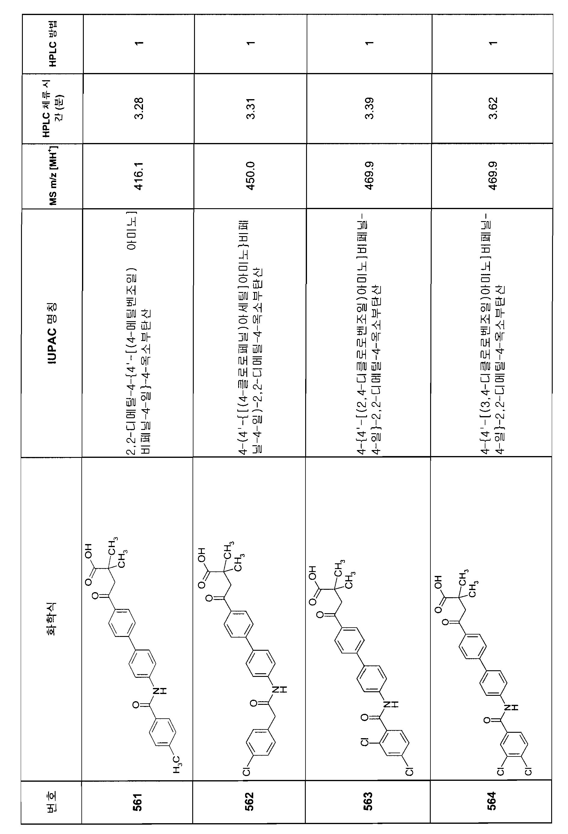 Figure 112007082249387-PCT00325