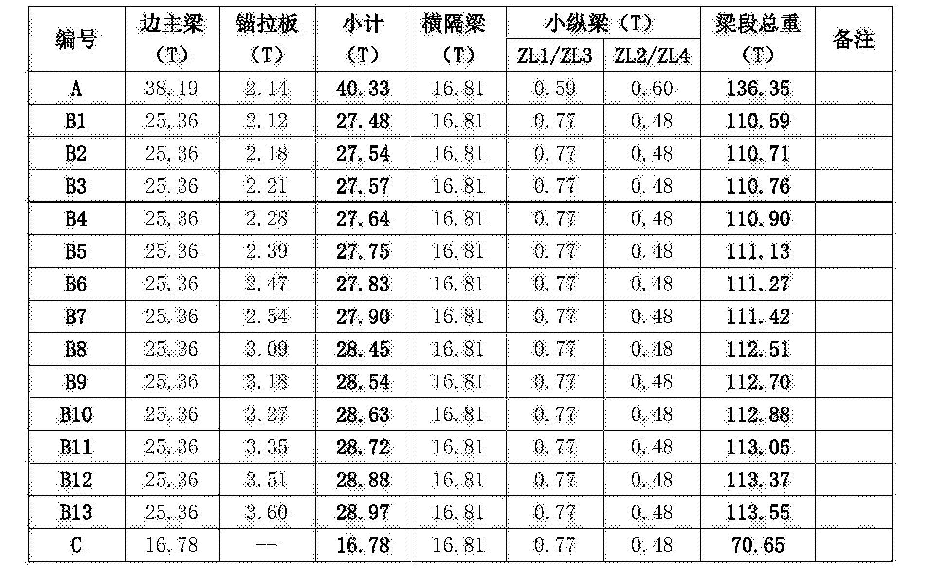 Figure CN108166394AD00081