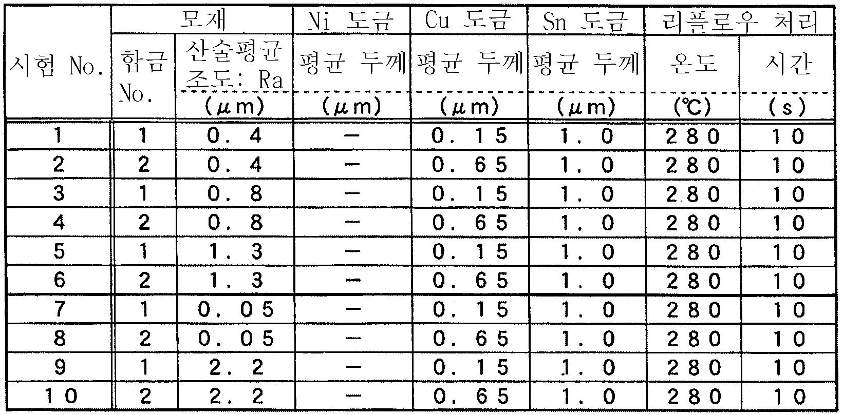 Figure 112007019148251-pct00002