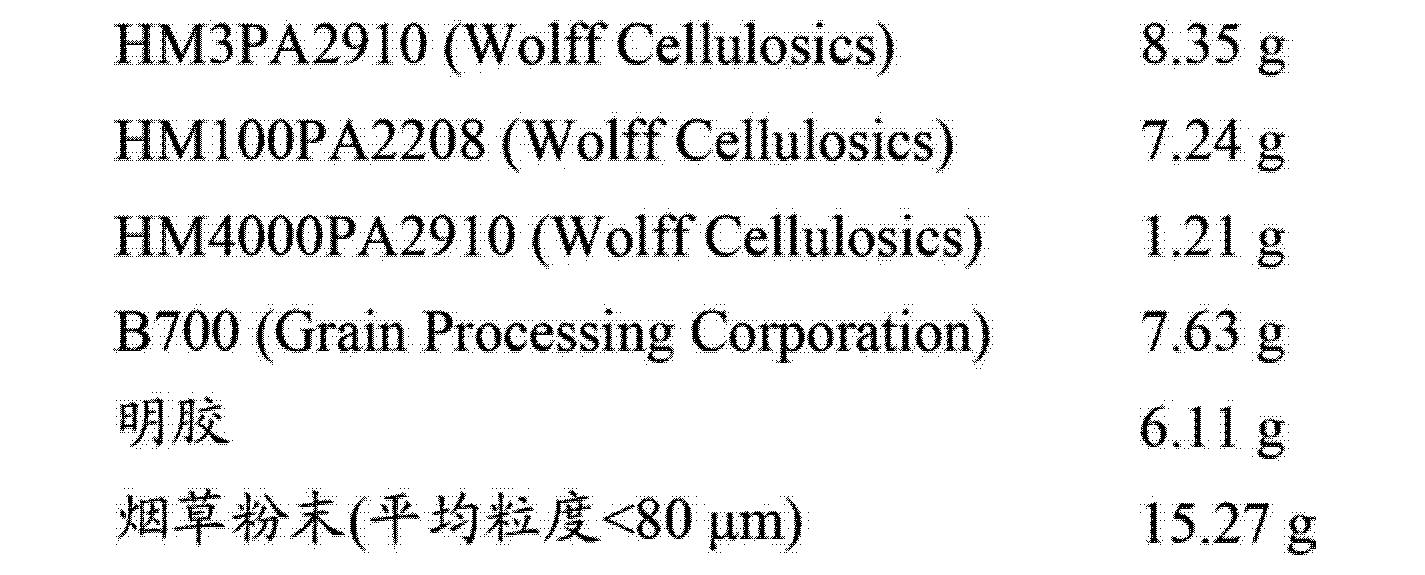 Figure CN102669810BD00392