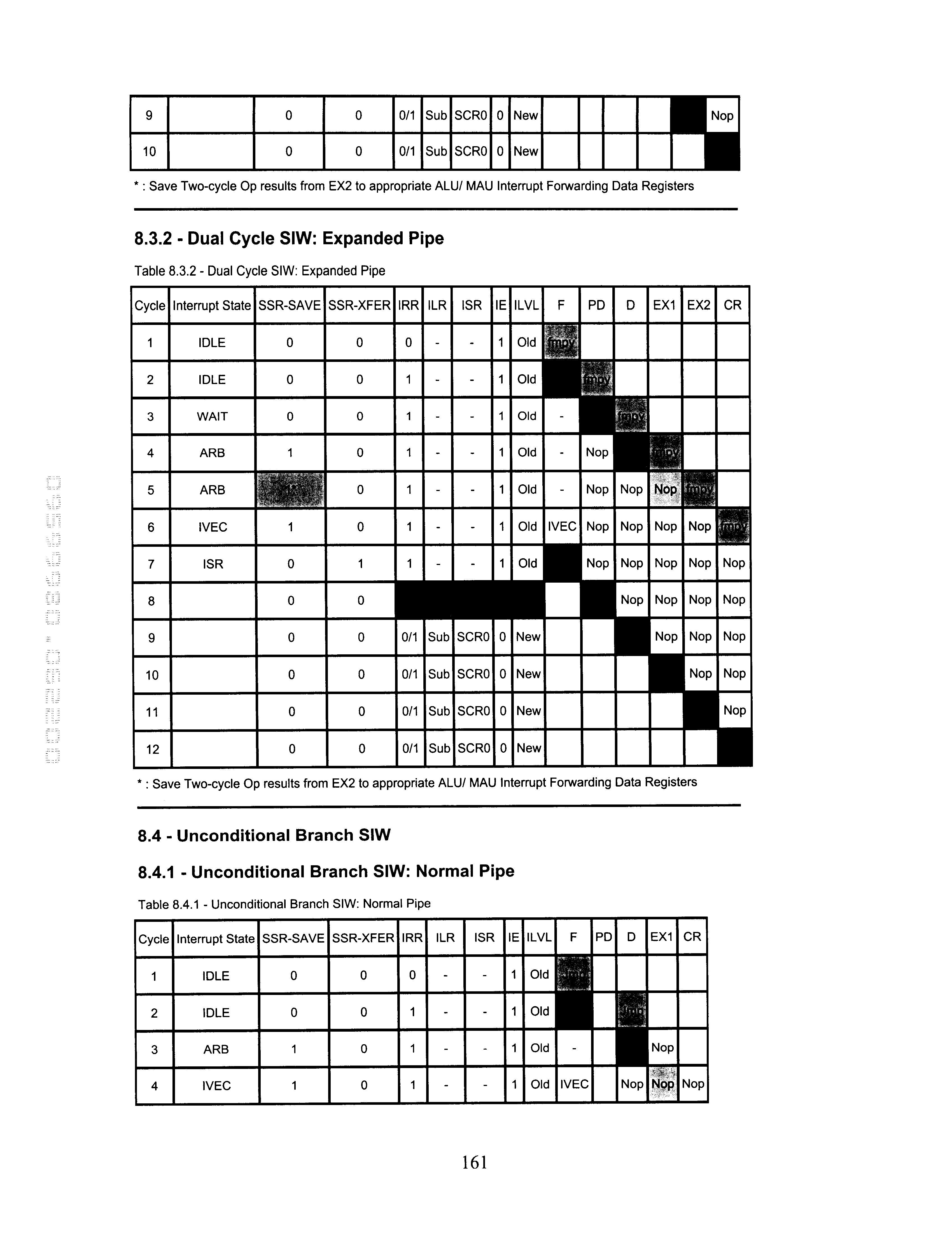 Figure US06748517-20040608-P00147