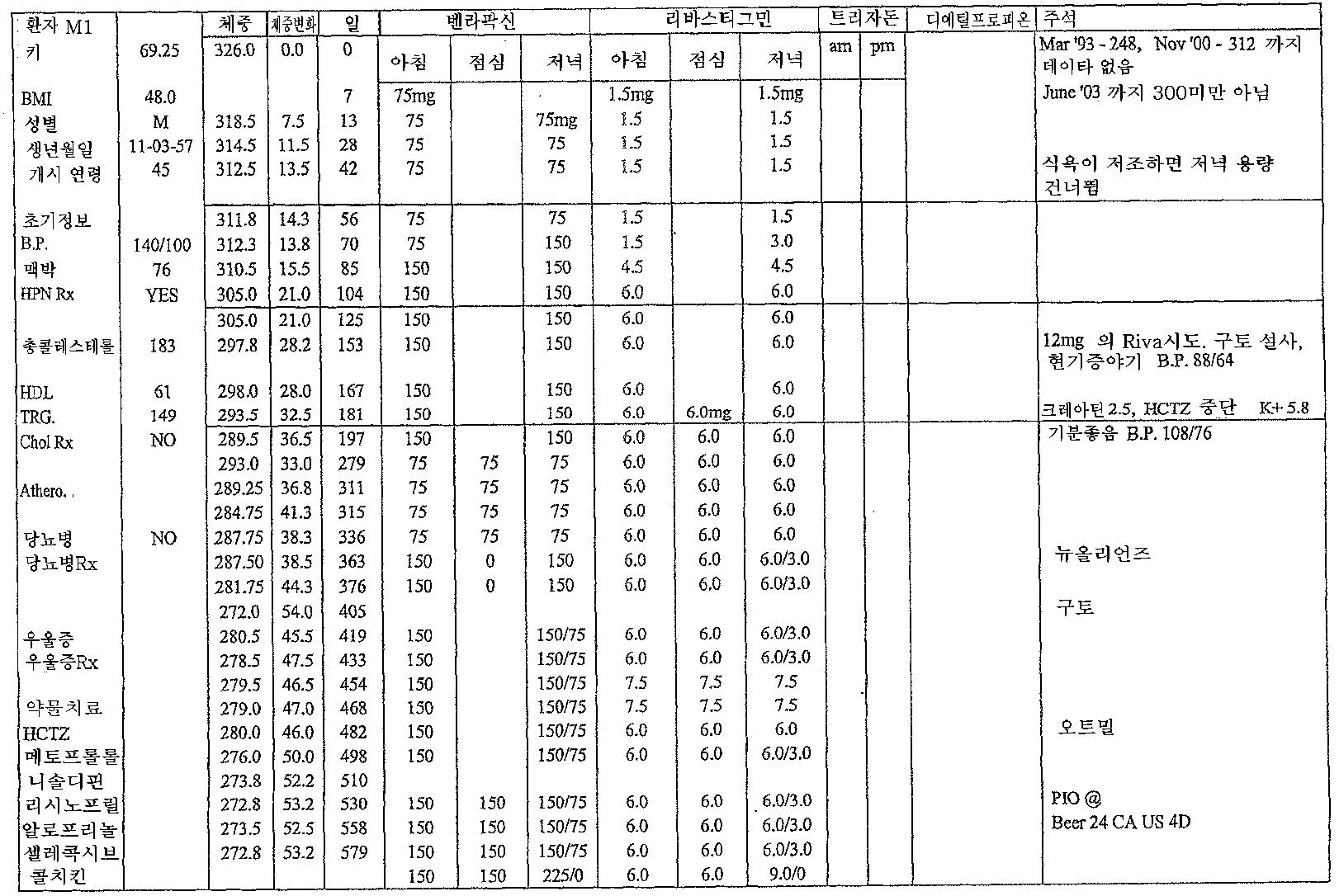 Figure 112006042601610-PCT00011