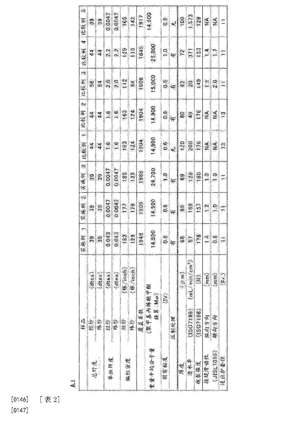 Figure CN105377186AD00171