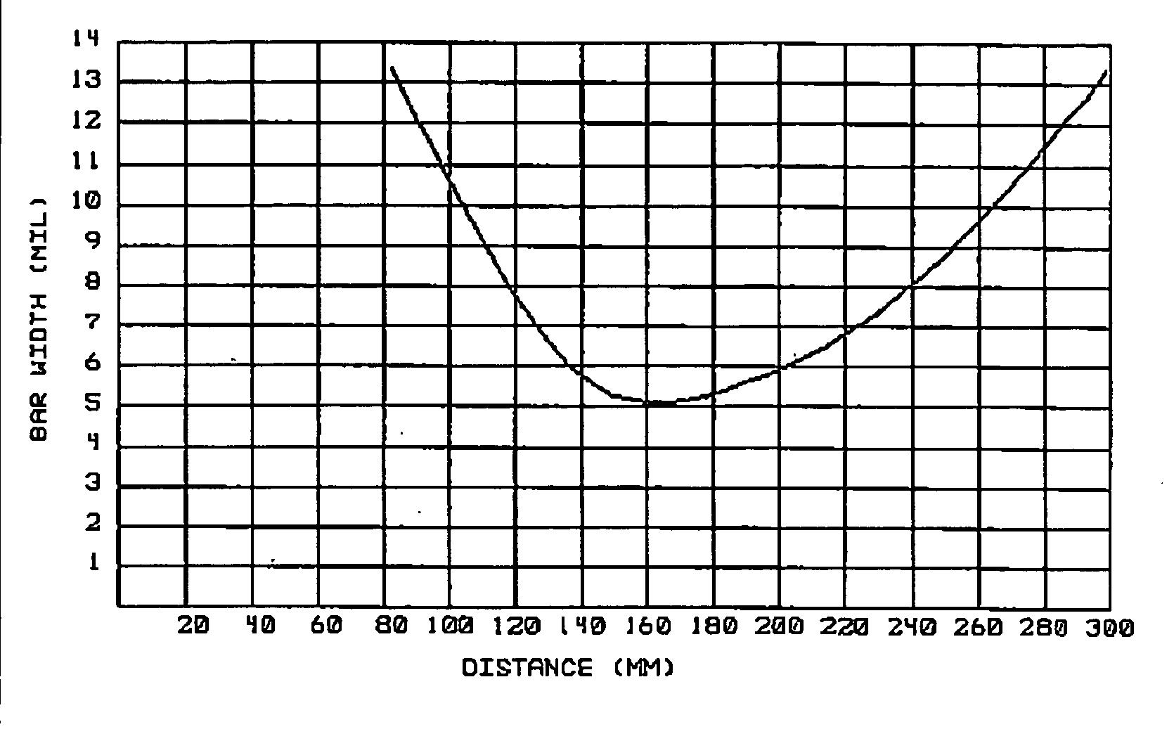 Figure US20050103849A1-20050519-P00006