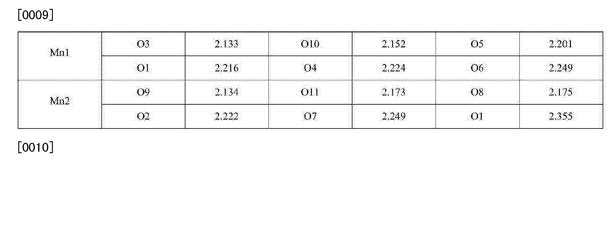 Figure CN105399616AD00062