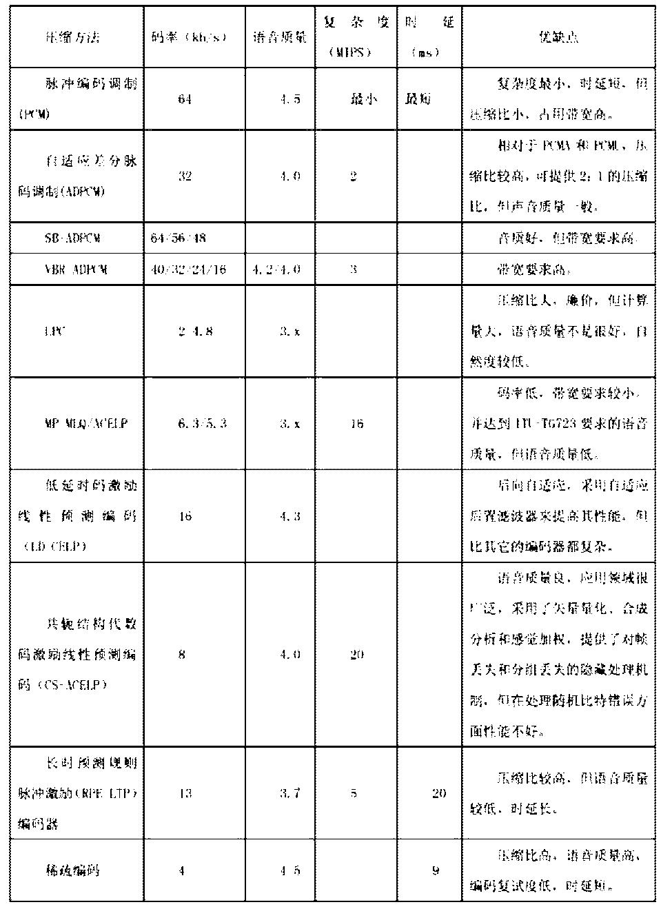 Figure CN103268765BD00121