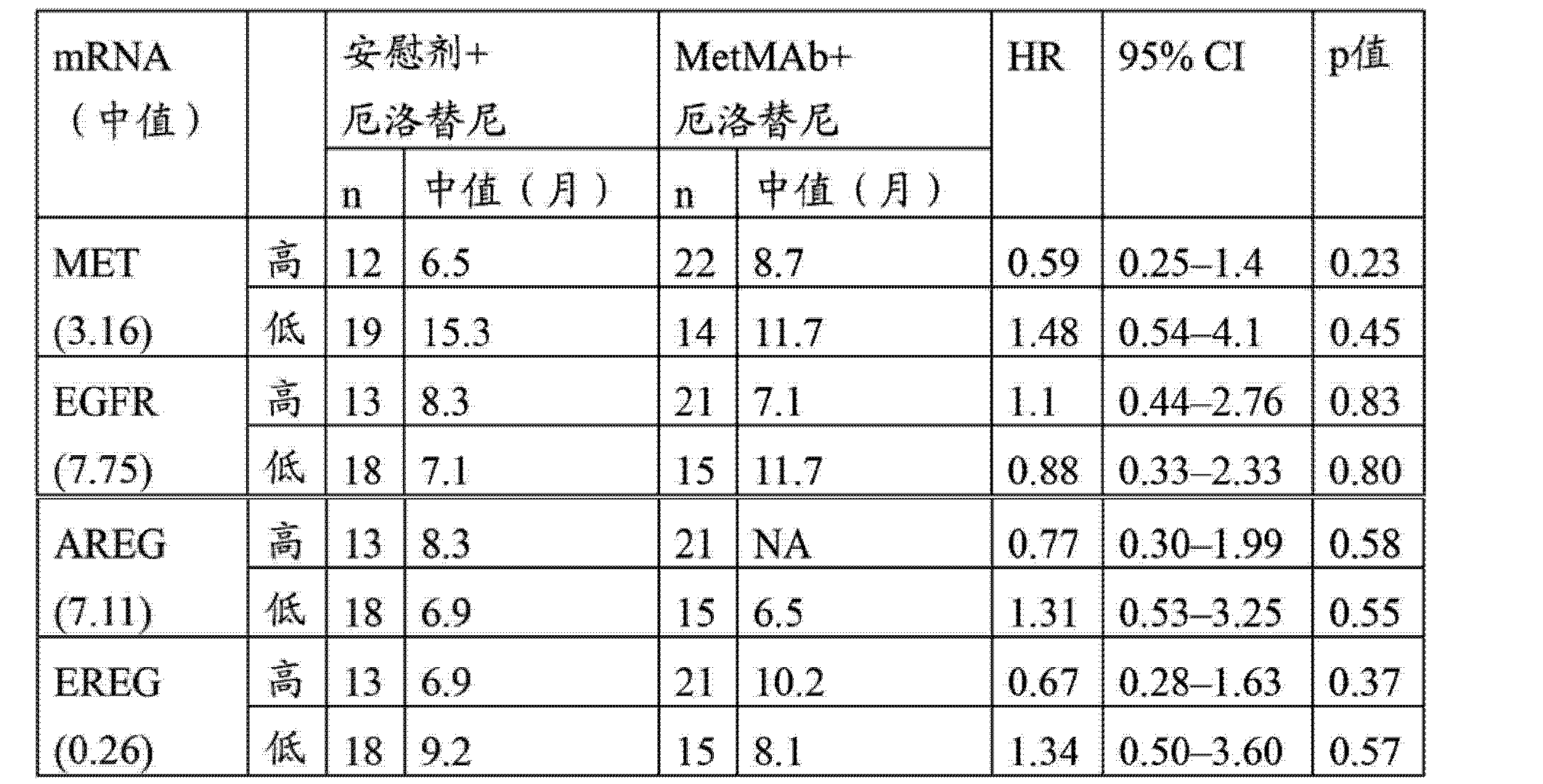 Figure CN103221825AD00741