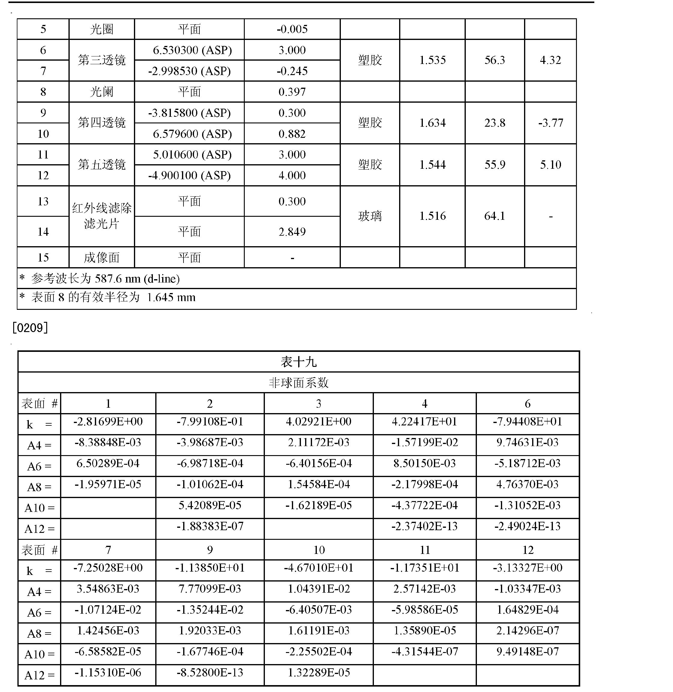 Figure CN202166776UD00231