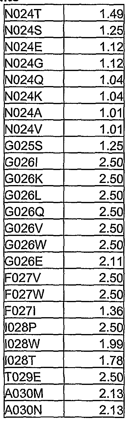 Figure imgf000270_0006