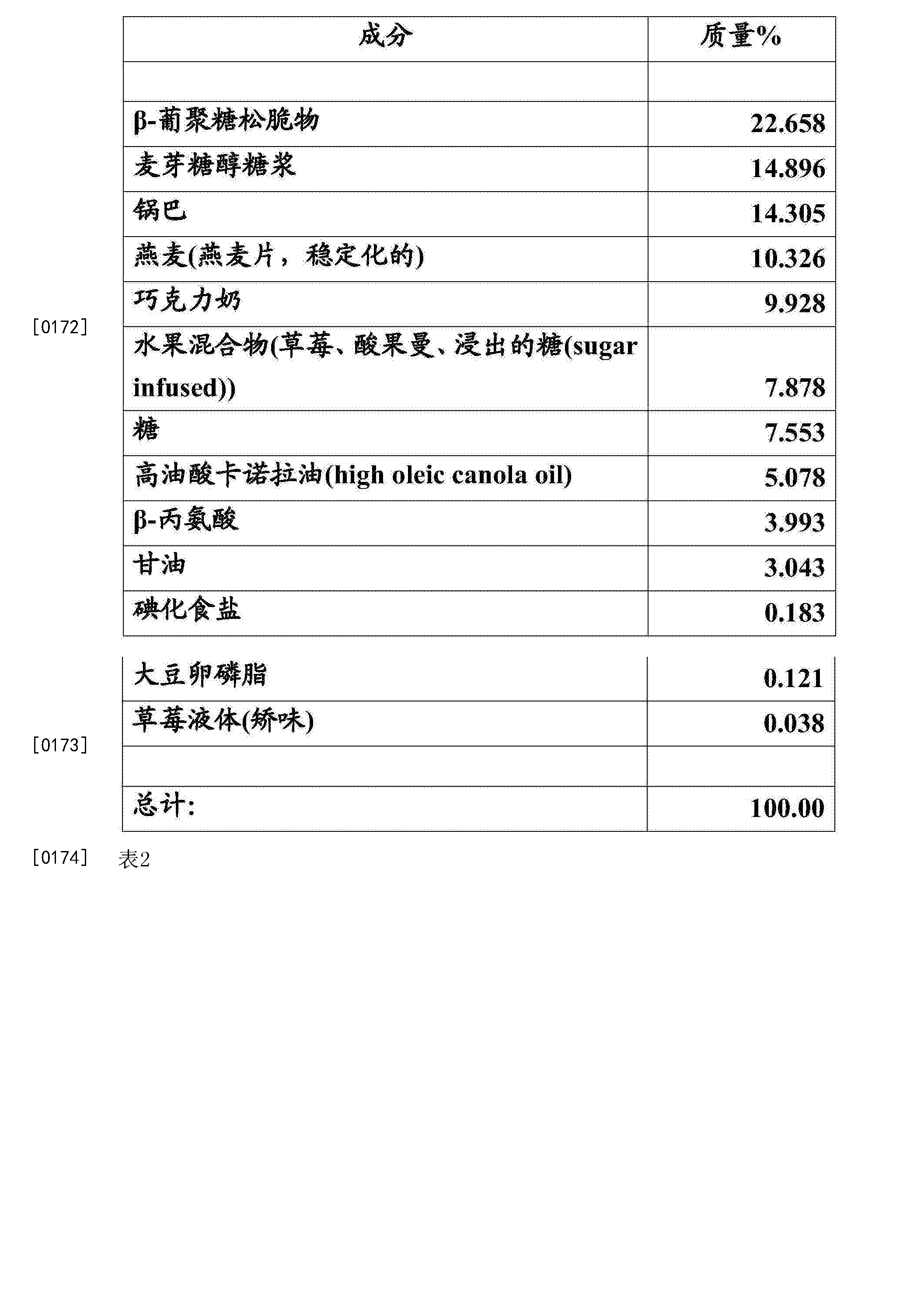 Figure CN105725174AD00201