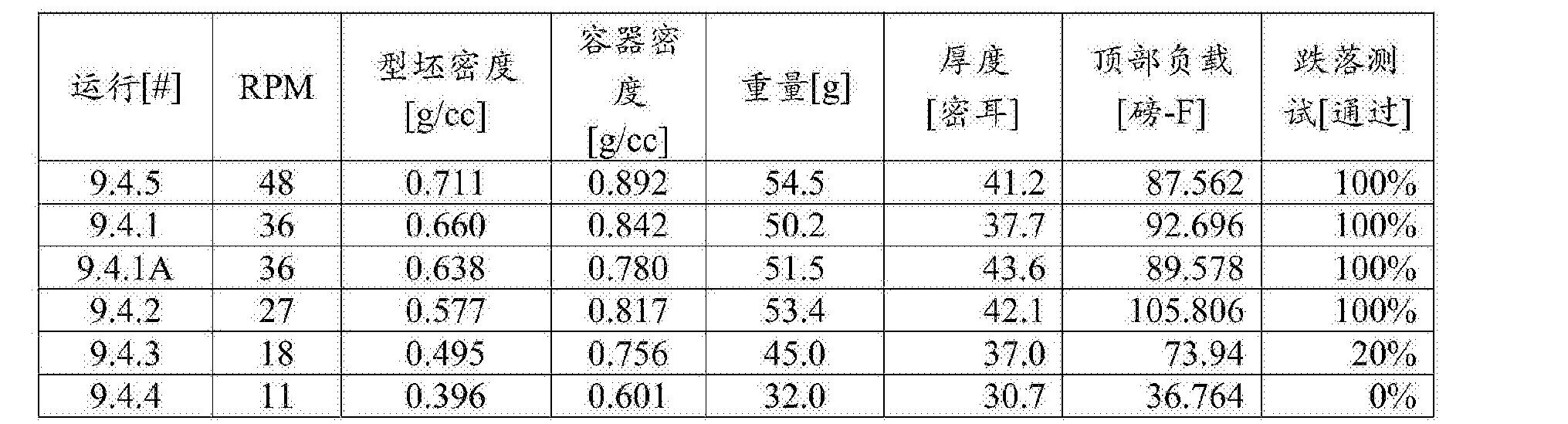 Figure CN105517775AD00461