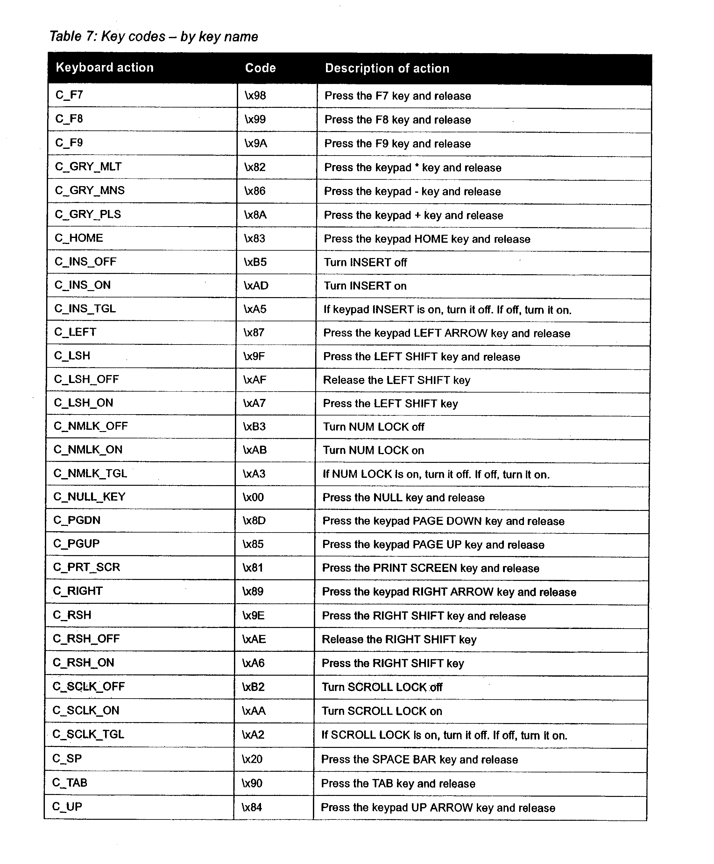 Figure US20030208542A1-20031106-P00015