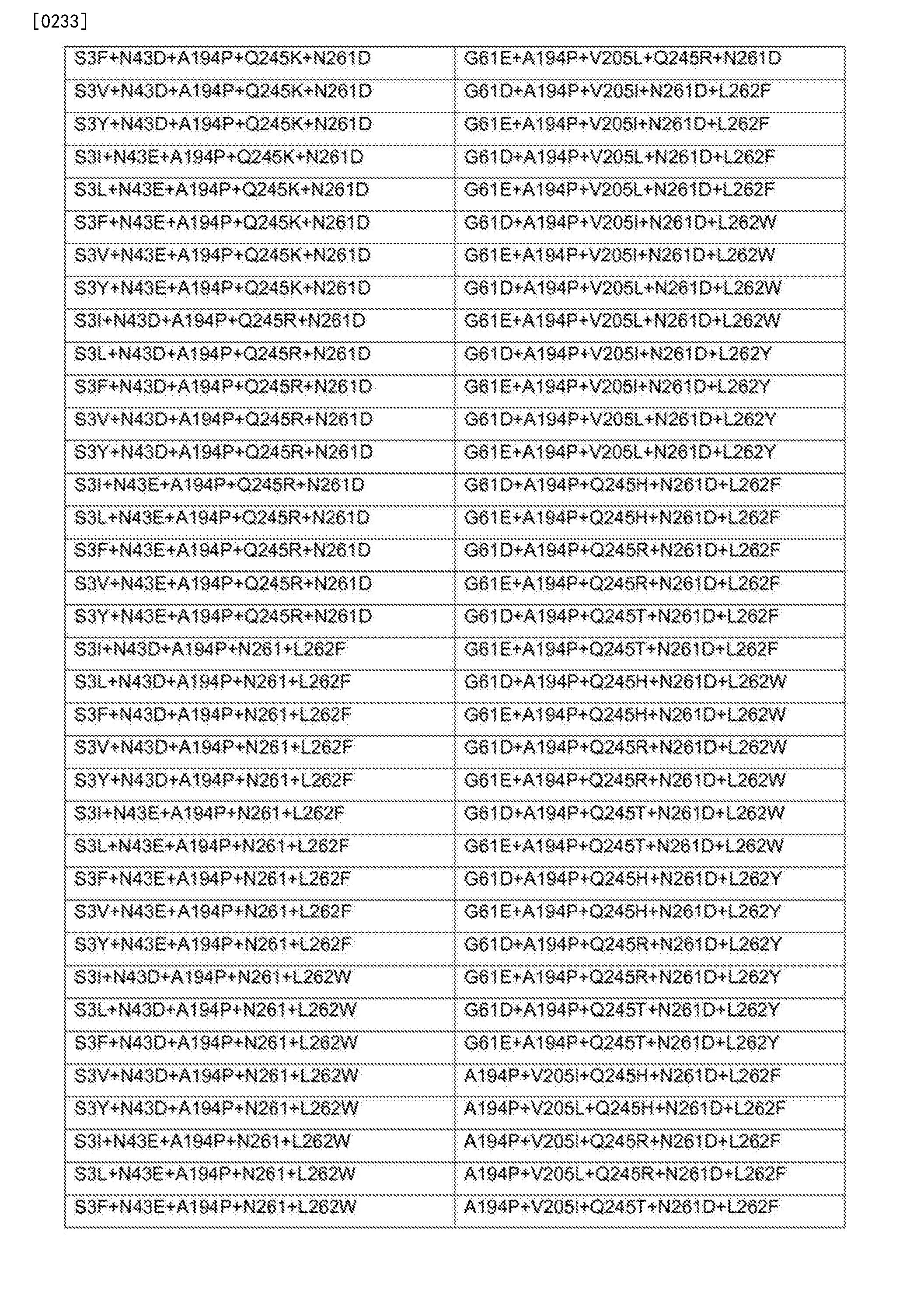 Figure CN105874067AD00411