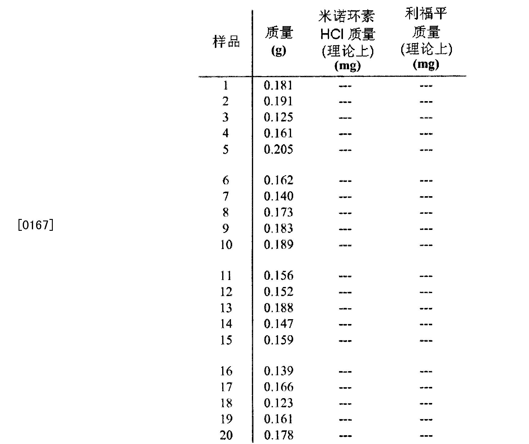 Figure CN102365102BD00271