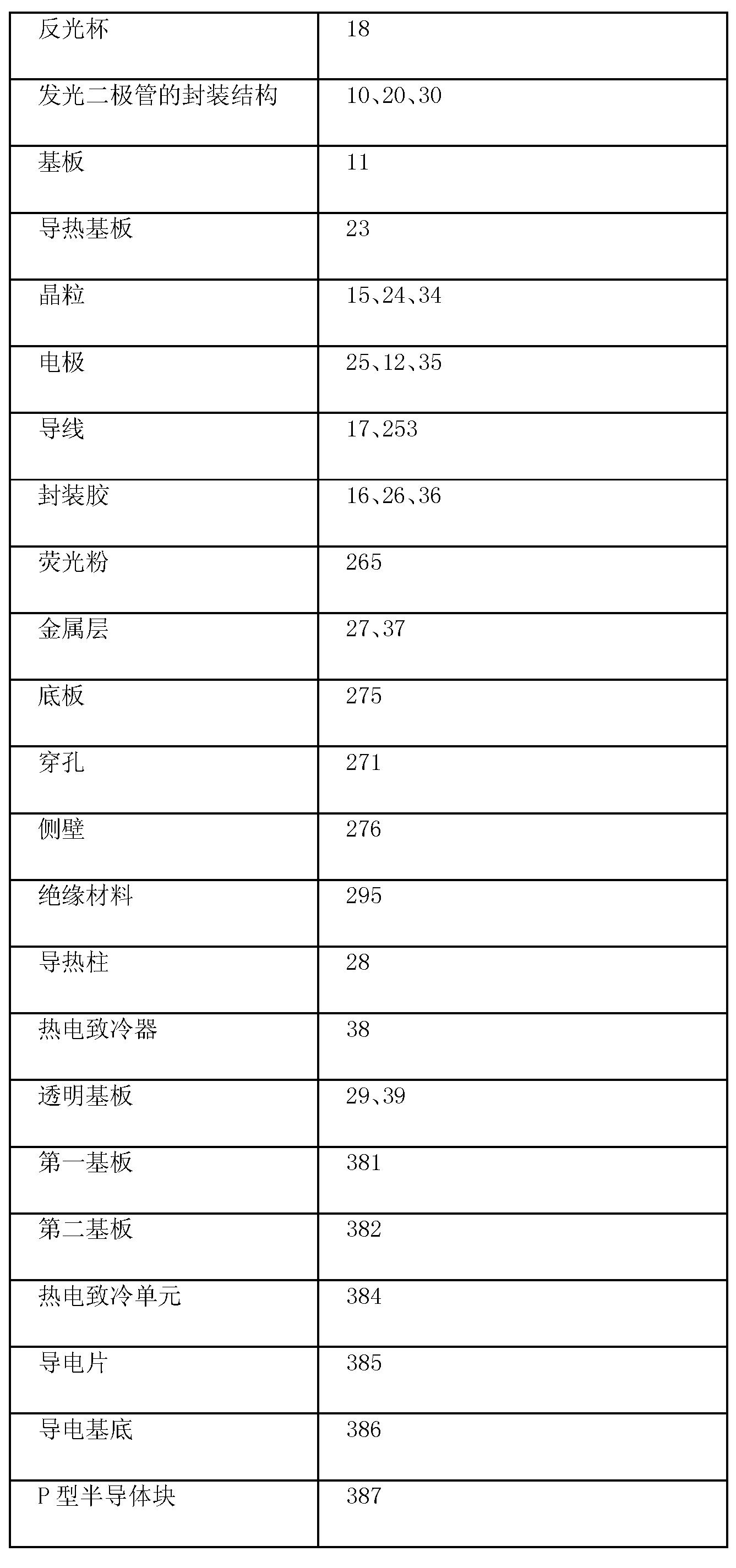Figure CN102315354BD00041