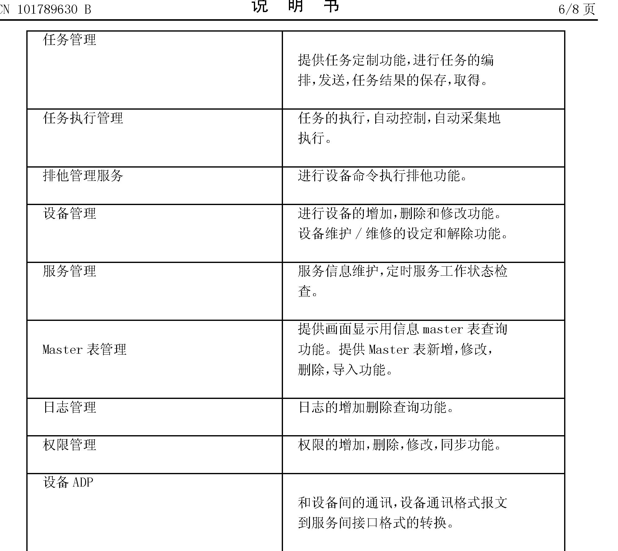 Figure CN101789630BD00091