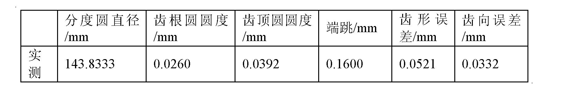 Figure CN102322796BD00121