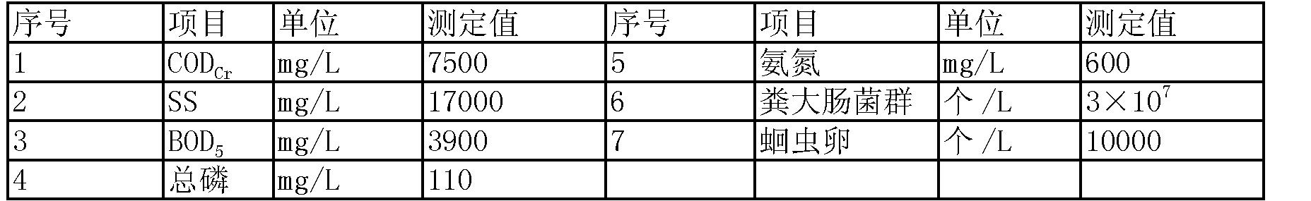 Figure CN103288302BD00092