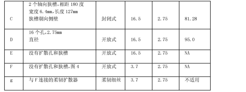 Figure CN101821057BD00181