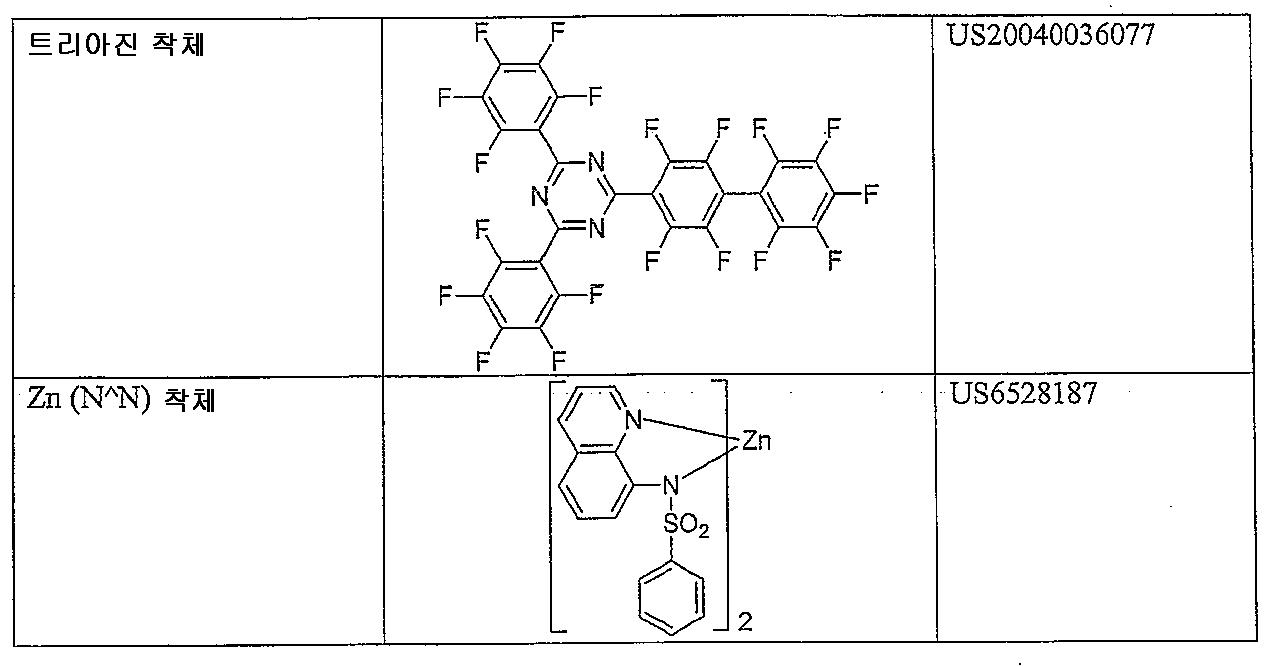 Figure 112011041668089-pct00048