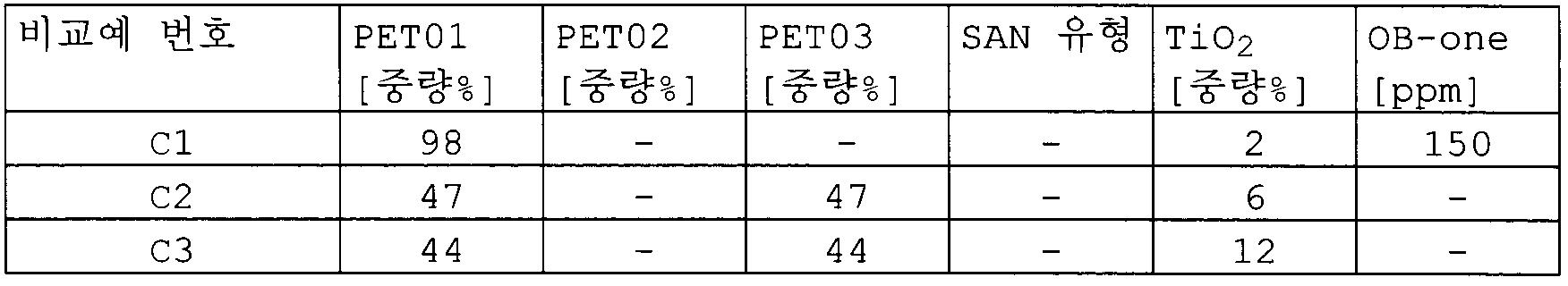 Figure 112009065455738-pct00011