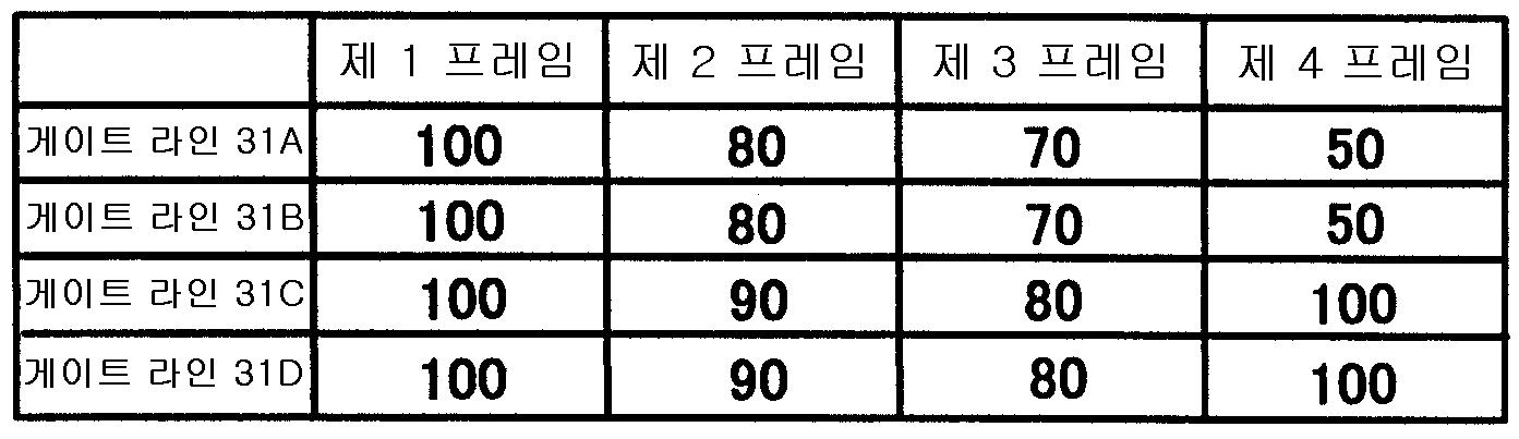 Figure 112002009450150-pat00003