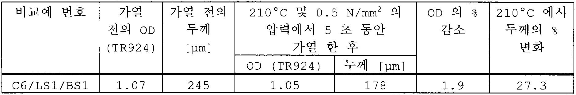 Figure 112009065455738-pct00023