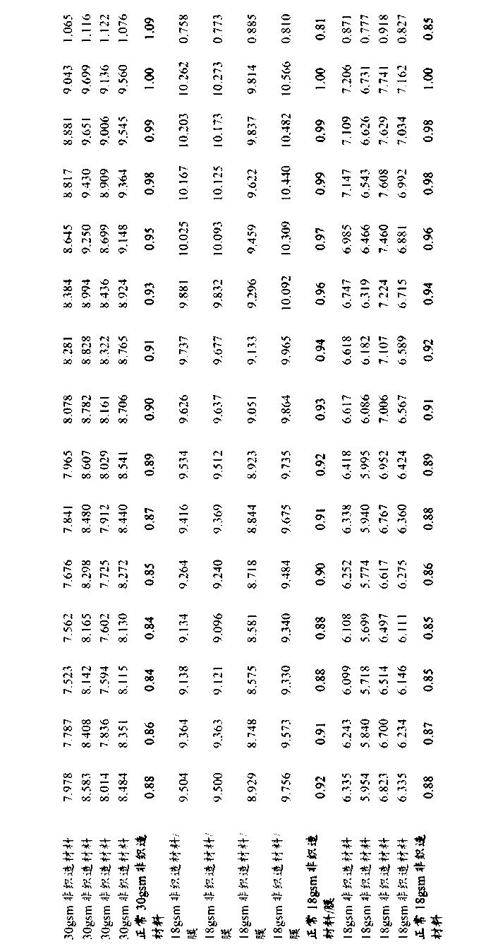 Figure CN104379466AD00181