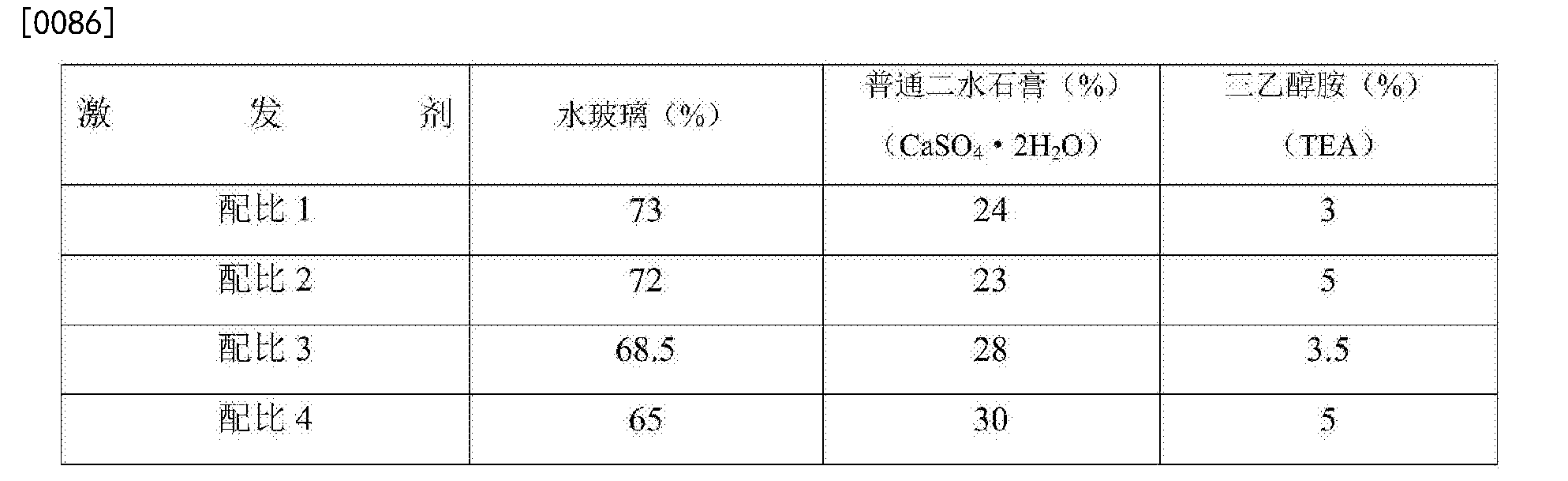 Figure CN105693170BD00161