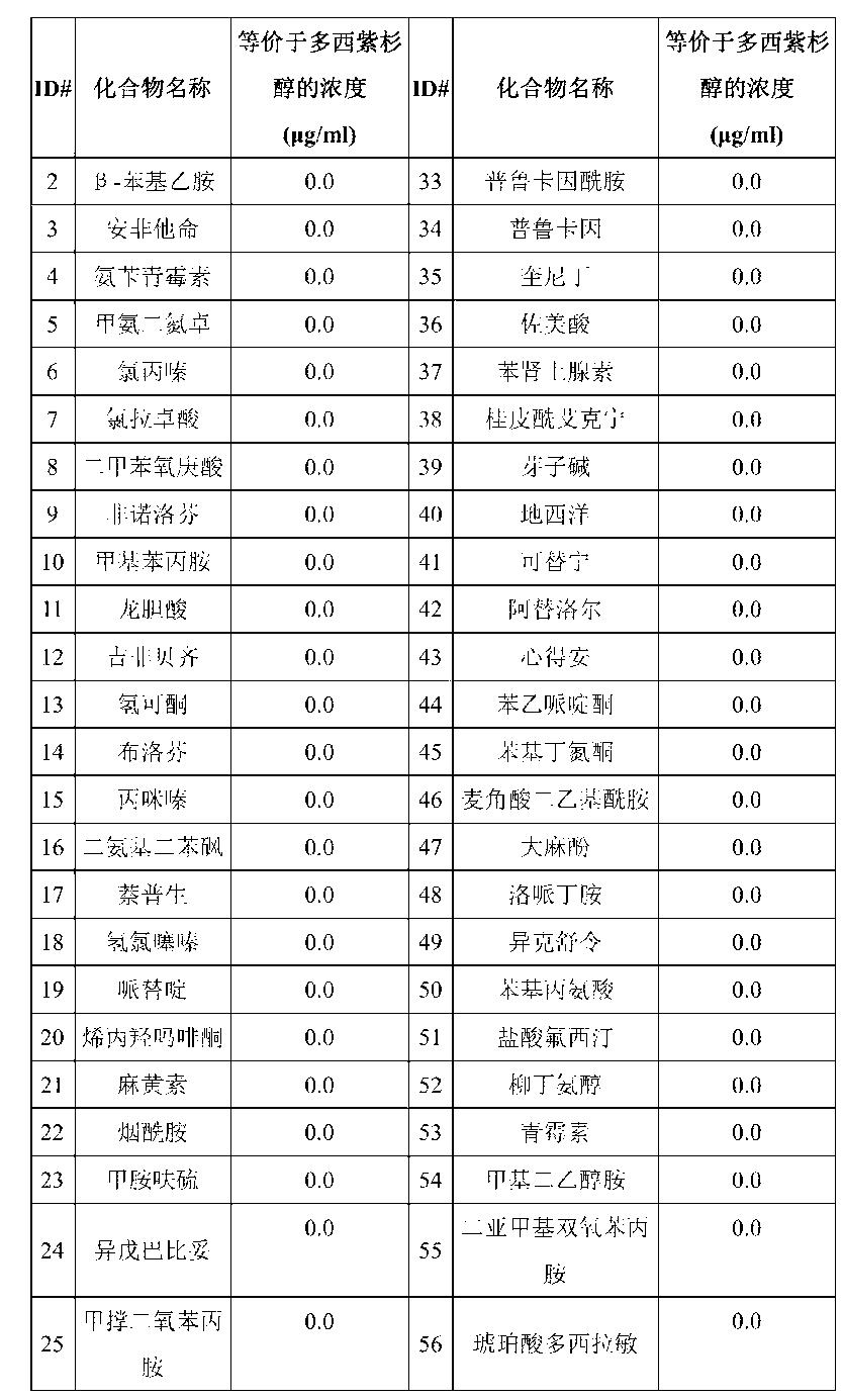 Figure CN104447984AD00171
