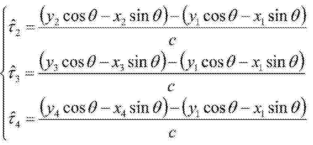 Figure CN105451151AC00083