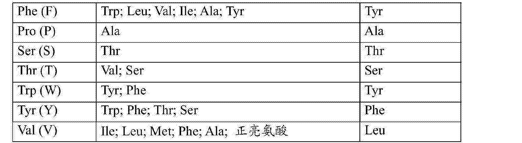 Figure CN105744954AD00531