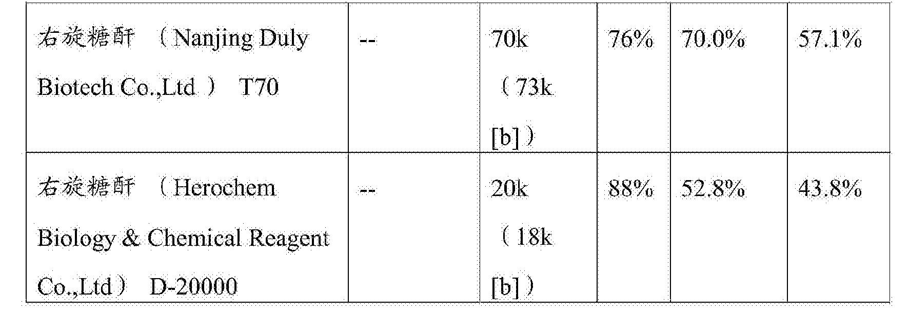 Figure CN103781460BD00281