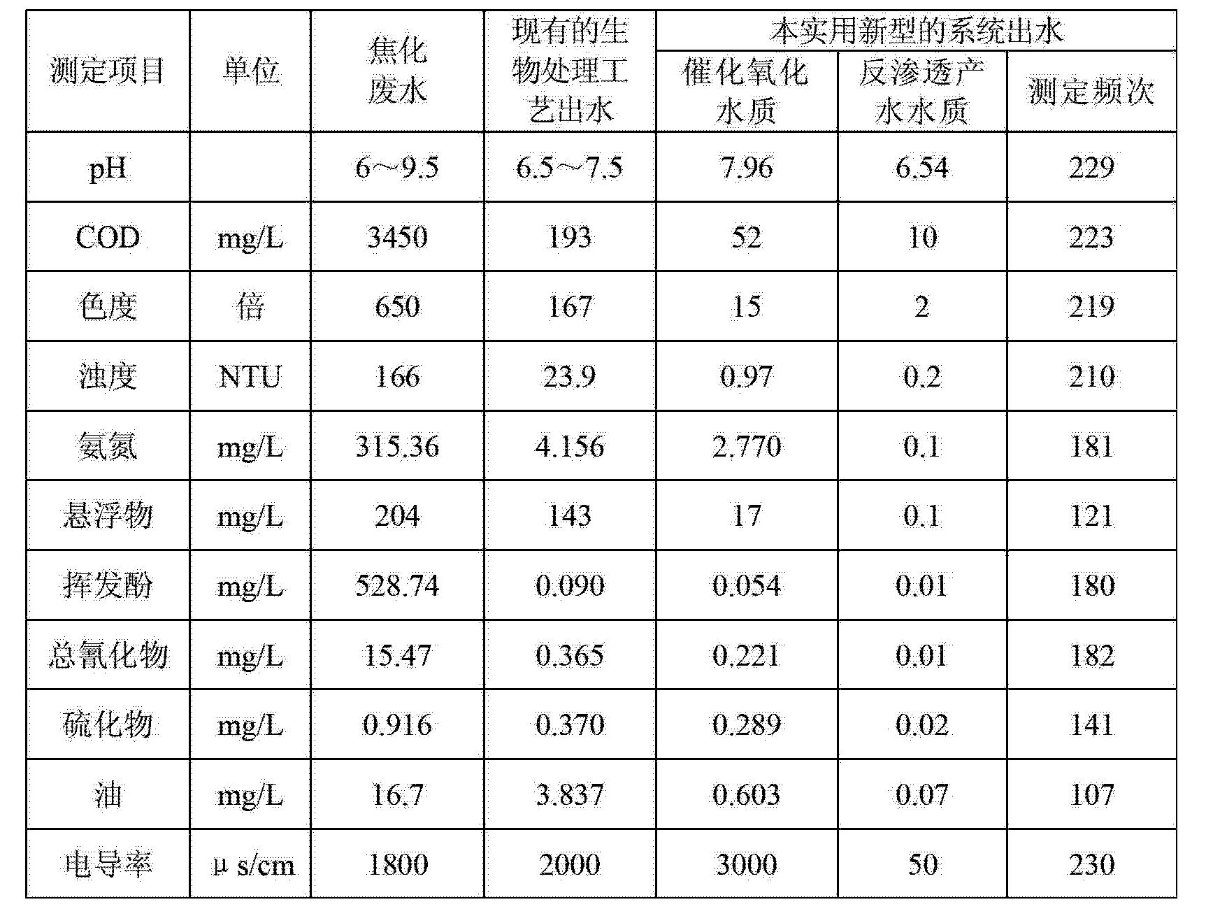 Figure CN203112622UD00051