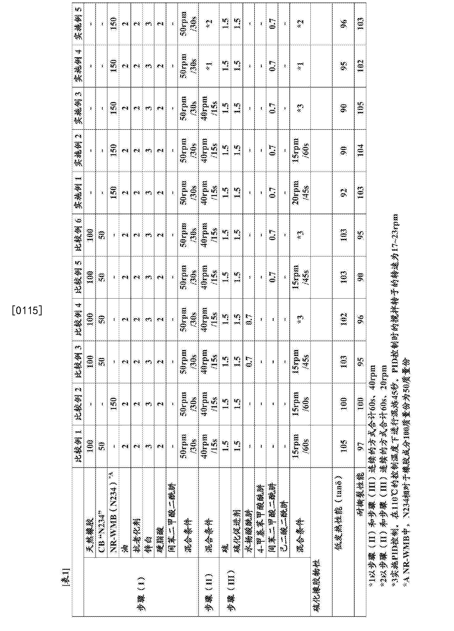 Figure CN105705556BD00121