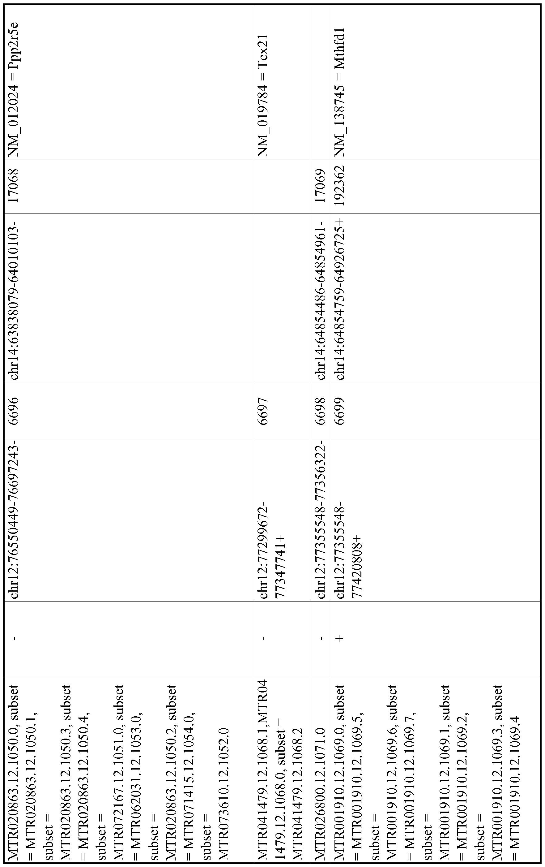 Figure imgf001194_0001