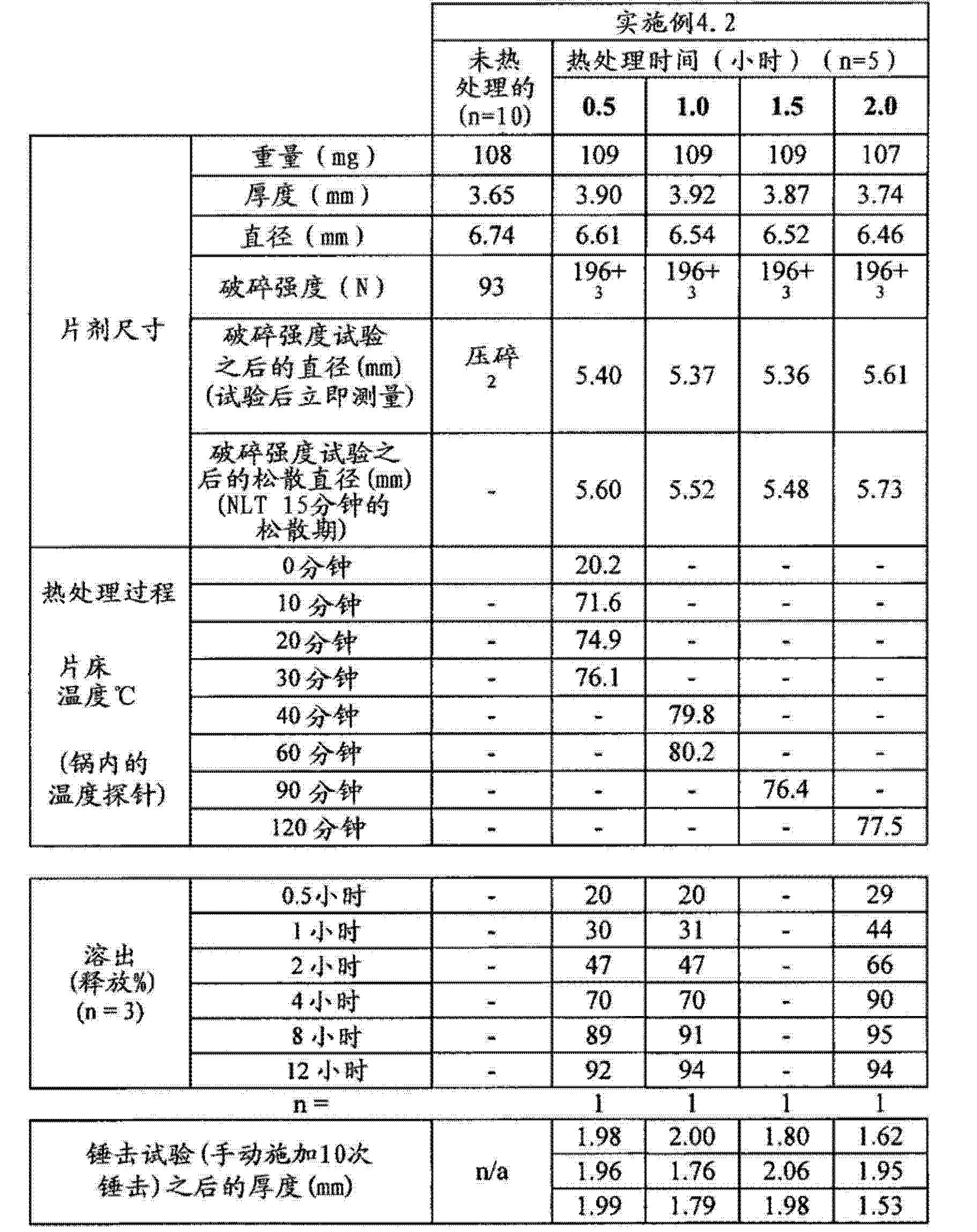 Figure CN102743355BD00671