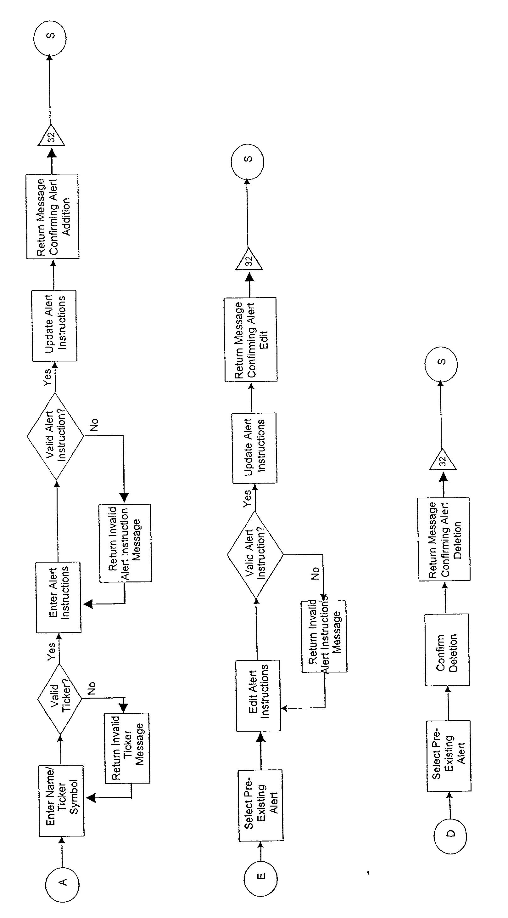 Figure US20020152151A1-20021017-P00028