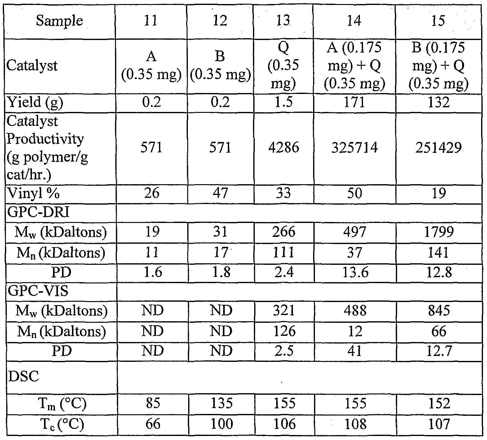 Figure imgf000080_0001