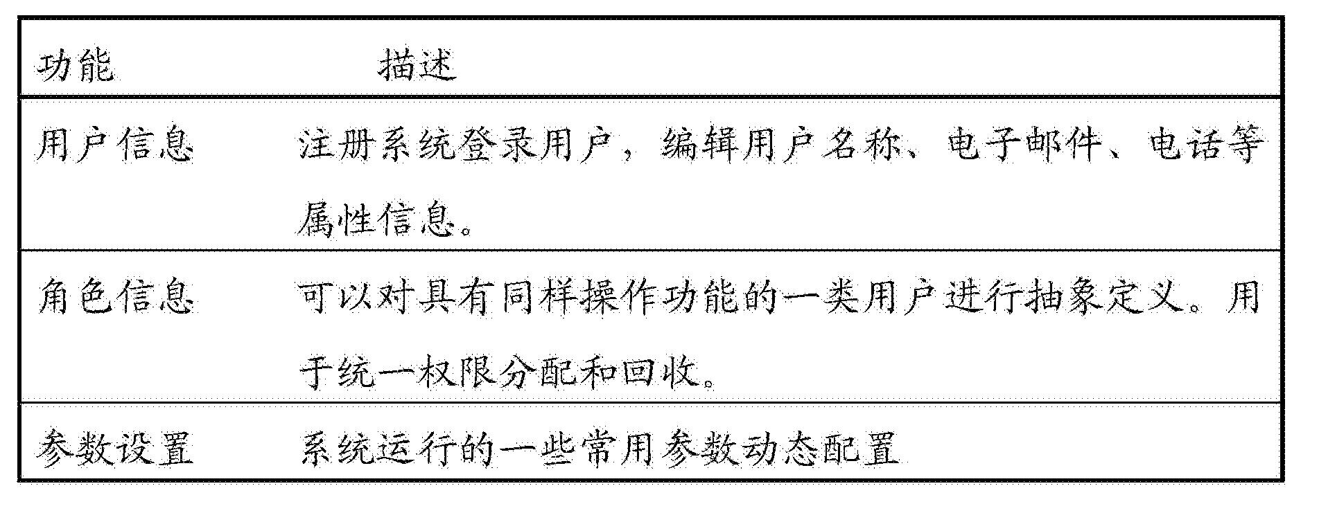 Figure CN104202881BD00041
