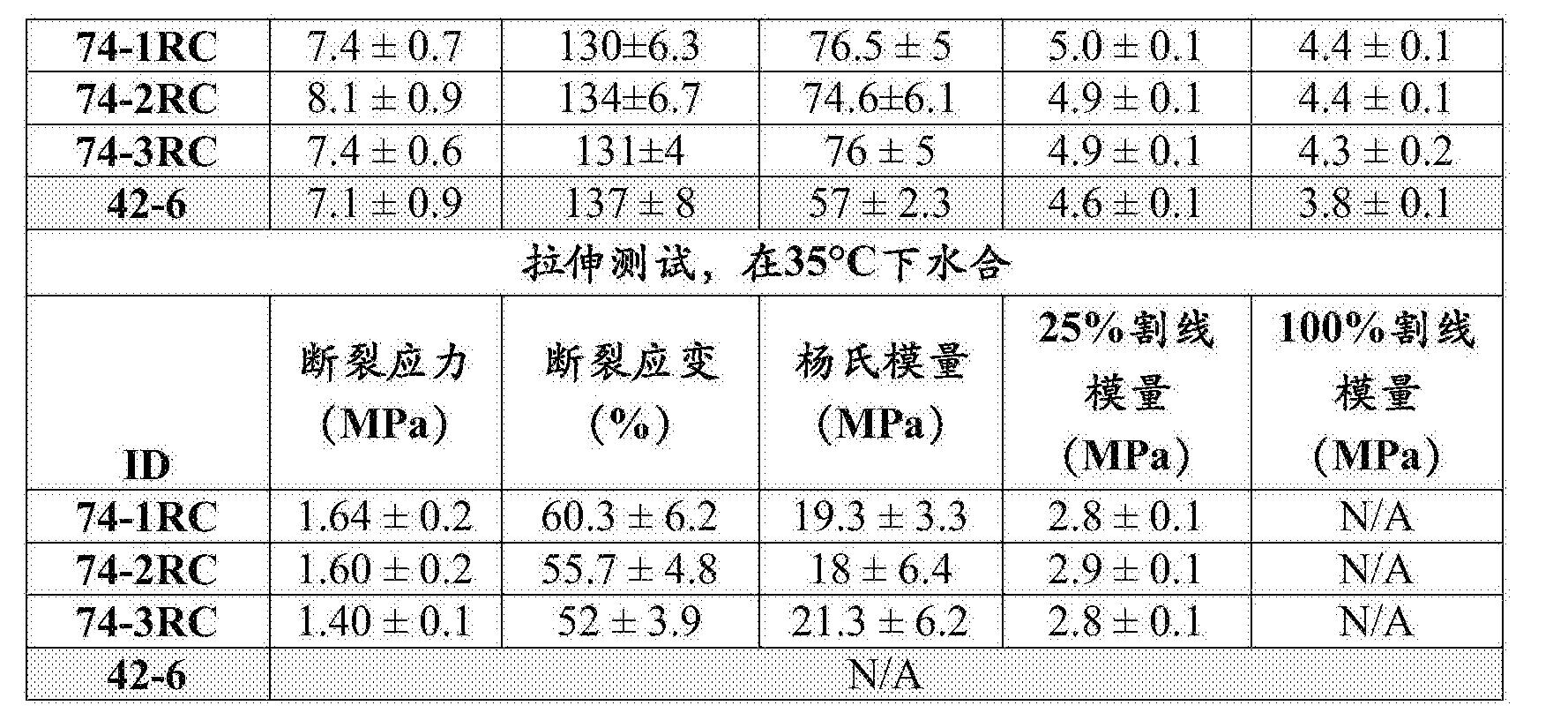 Figure CN106999628AD00261