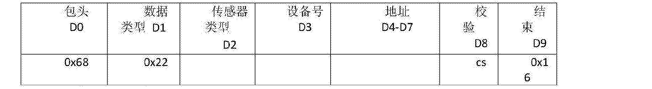 Figure CN104331053BD00132