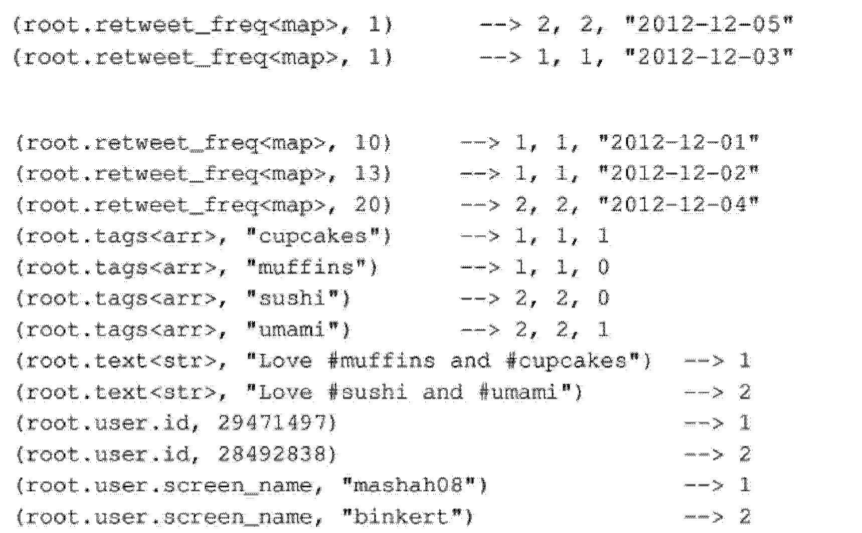 Figure CN104160394AD00383